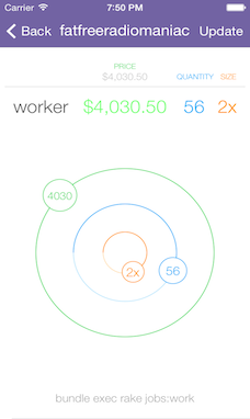 Screenshot of worker scaling screen (iPhone). Scale dyno by size, quantity or price.